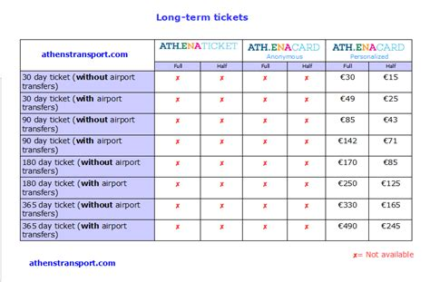 lights all ticket prices athens transport tickets and cards athens transport