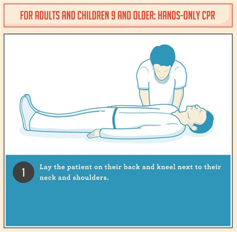 how to do cpr on a how to perform cpr the crucial steps you should edu
