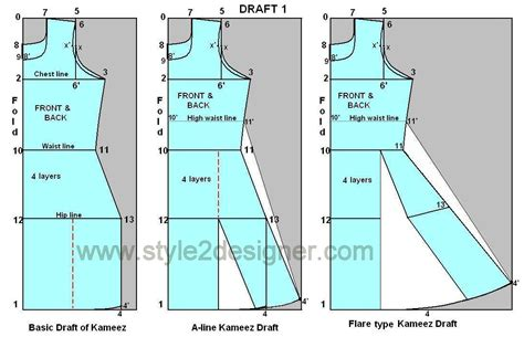 kurta pattern cutting horizontal panel tiered skirt anarkali drafting tutorial