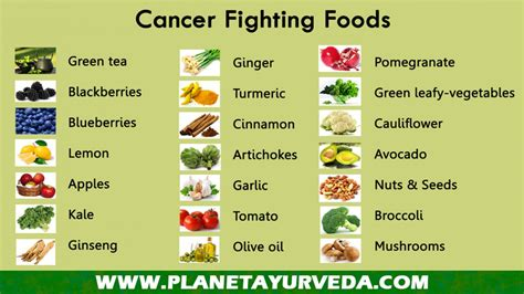cancer diet cancer fighting foods visual ly