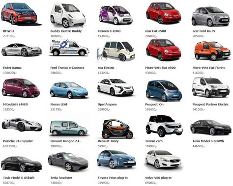 Car Types by List Of Types Of Nissan Cars