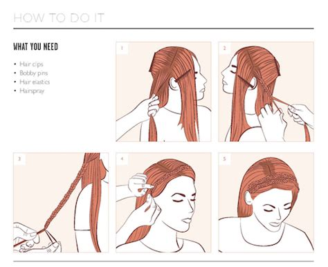 donald hair diagram diy by the book headband braid post bookpage
