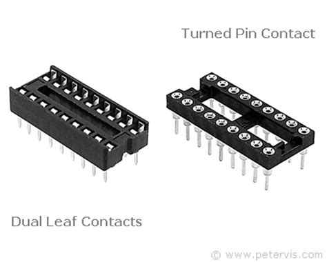 what is a integrated circuit holder dip ic sockets