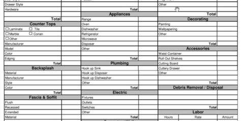 Cabinet Excel by Cabinet Estimating Spreadsheets Spreadshee Cabinet