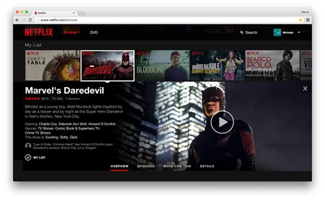 home design netflix netflix nflx announces major website update