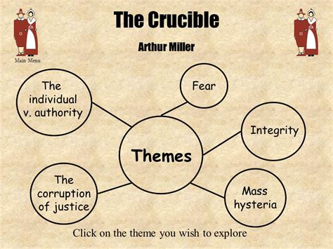 themes of religion in the crucible the crucible arthur miller ppt download