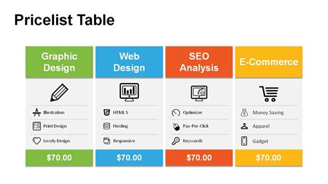 Price List Templates Powerslides Powerpoint Chart Design