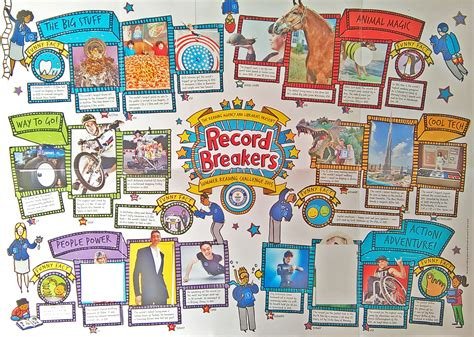 when does the summer reading challenge end summer reading challenge 2015 let s begin