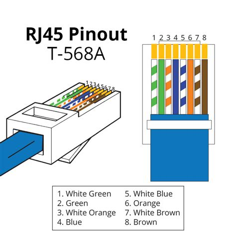 cat5 wiring diagram rj45 pinout wiring diagrams for cat5e or cat6 cable