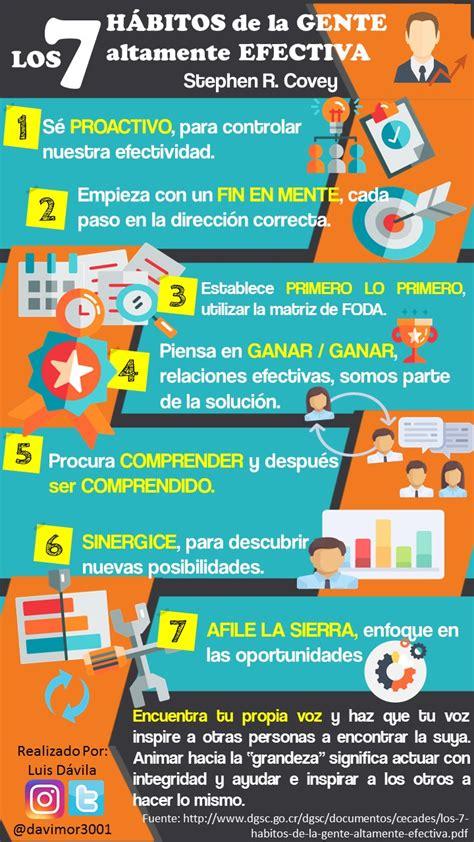Resumen 7 Habitos by Los 7 Habitos De La Gente Altamente Efectivas Pdf