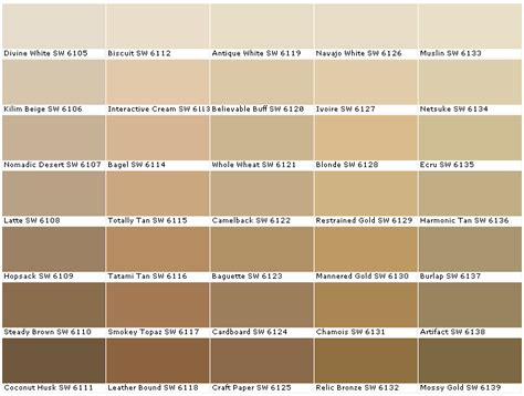sherwin williams paint color chart