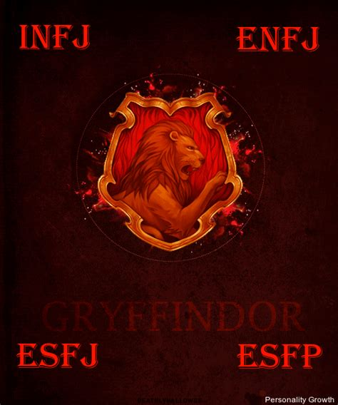 gryffindor house myers briggs harry potter hogwarts houses
