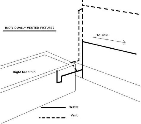 Plumbing Trap Vent by Adding Tub P Trap Vent