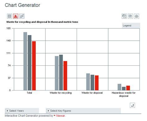 chart generator chart generator 28 images comparison chart maker