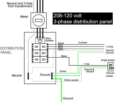 208 single phase wiring diagram wiring diagram with