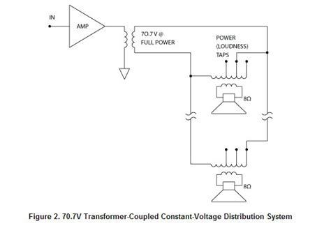 70 volt speaker wiring diagram 70 volt speaker transformer wiring 70 free engine image for user manual