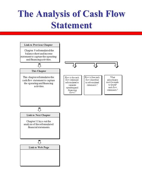 Flow Statement Summary The Analysis Of The Flow Statement Ppt