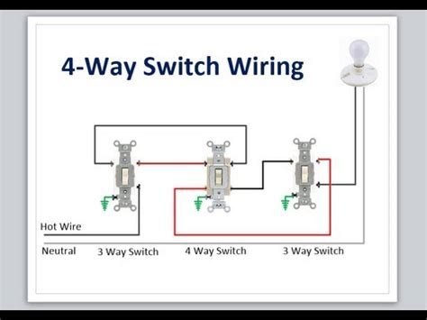 four way light switch 4 way switch wiring youtube