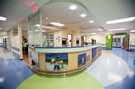 children s hospital emergency room pediatric emergency room 187 office of development 187 uf academic health center 187 of florida