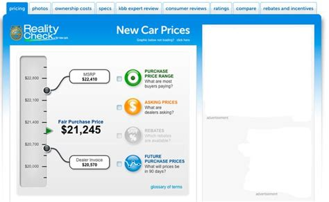 kelley blue book used cars value calculator 2011 ford edge auto manual kelley blue book has a new look autoblog
