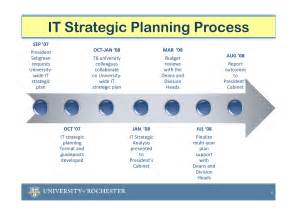 technology strategic plan template best photos of exle of strategic planning process