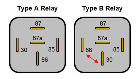 Car Wiring Types by Wiring Diagram For A 5 Pin Relay Readingrat Net