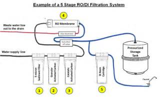 water softener wiring schematic get free image about wiring diagram