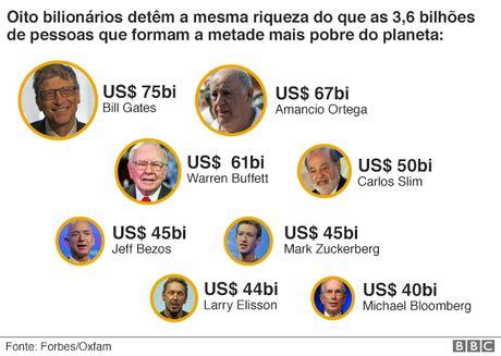 o time que mais deve no brasil 2017 os 8 bilion 225 rios que t 234 m juntos mais dinheiro que a metade
