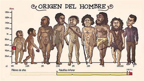 origen del ser humano y poblamiento del mundo las 4 teor 237 as m 225 s aceptadas para explicar el origen del hombre
