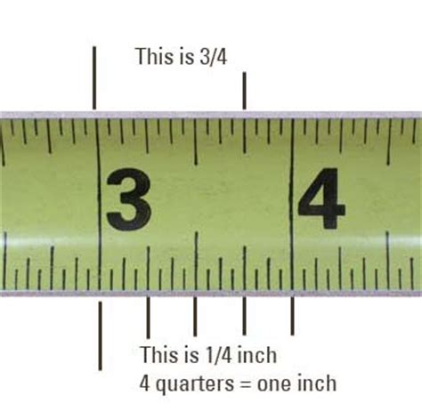 what is it three and a half inches long wood marley black plastic clip measuring and fractions