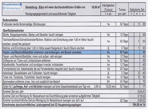 Angebot Muster Unterhaltsreinigung leistungsma 223 bei ausschreibungen kompetenzteam