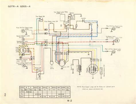 mesmerizing kawasaki wiring diagram gallery best