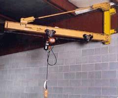 jib and floor crane systems inc
