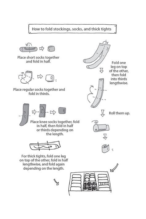 marie kondo tips marie kondo s tips how to organise your sock drawer