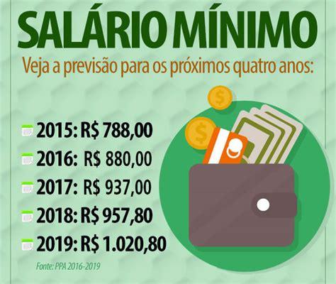 a partir de quando vale o salario minimo paulista 2016 tabela sal 193 rio m 205 nimo 2018 reajuste e valor oficial