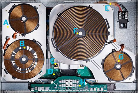 piani cottura elettrici a basso consumo pentole per induzione come scegliere the knownledge