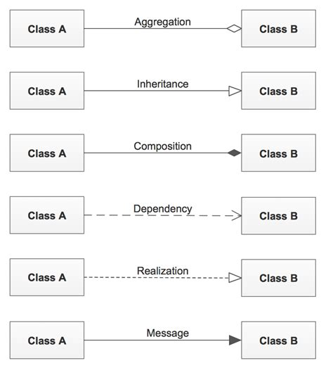 uml inheritance diagram inheritance diagram uml images