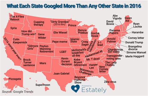 most commonly googled questions most commonly googled what each state googled more frequently than any other