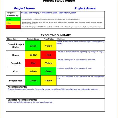daily project status report template best agenda templates
