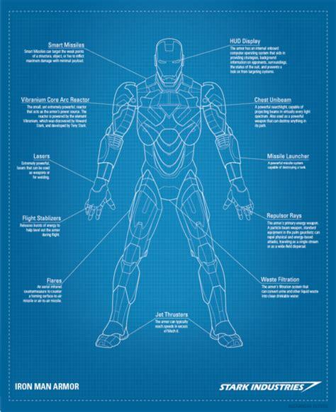 iron suit diagram ironman