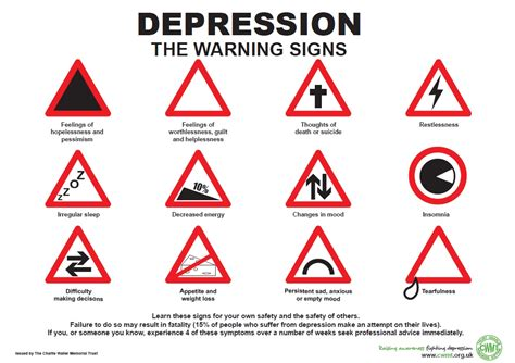 how to a service for depression request our resources students against depression