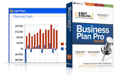 membuat rencana bisnis business plan panduan membuat business plan perencanaan bisnis ll