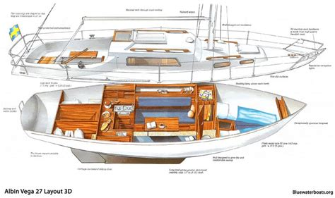 boat technical definition the albin vega 27 sailboat bluewaterboats org