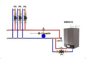 lochinvar water heater wiring diagram richmond