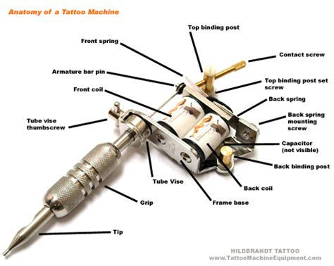 Tattoo Gun Assembly Diagram | prepare inkfatuated