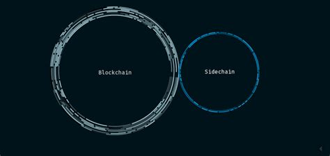 digital cryptocurrency ultimate analysis on bitcoin and blockchain from every angle 2017 books blockstream raises 55 million to build out bitcoin s