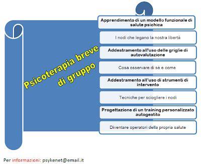 psicologo costo seduta spennate vive psicoterapia breve di gruppo a roma