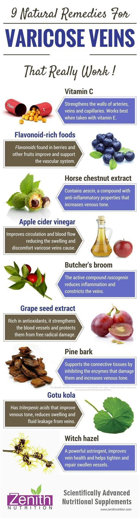 Best Detox Flavonoids Foods by 25 Best Images About Nutritional Supplements On