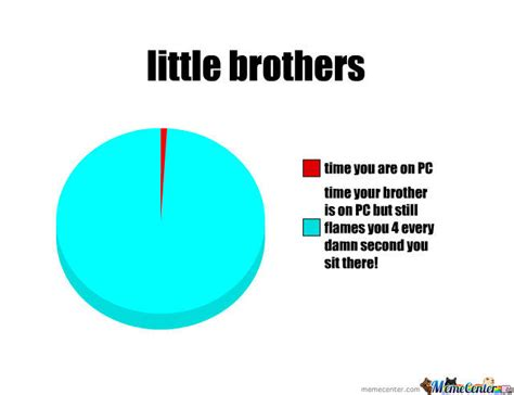 Little Brother Meme - little brothers by maurice pfau meme center