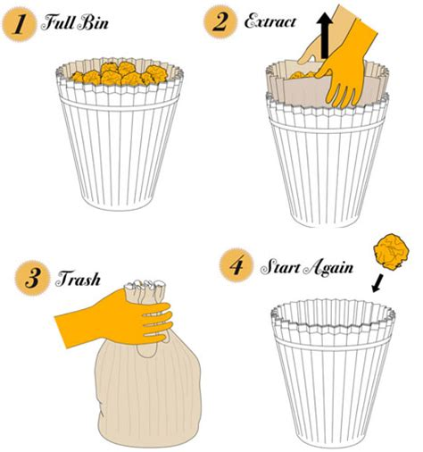 How To Make A Paper Trash Can - easy recycling combined paper bin and recyclable liner